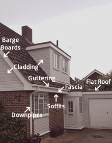 Roofline Services